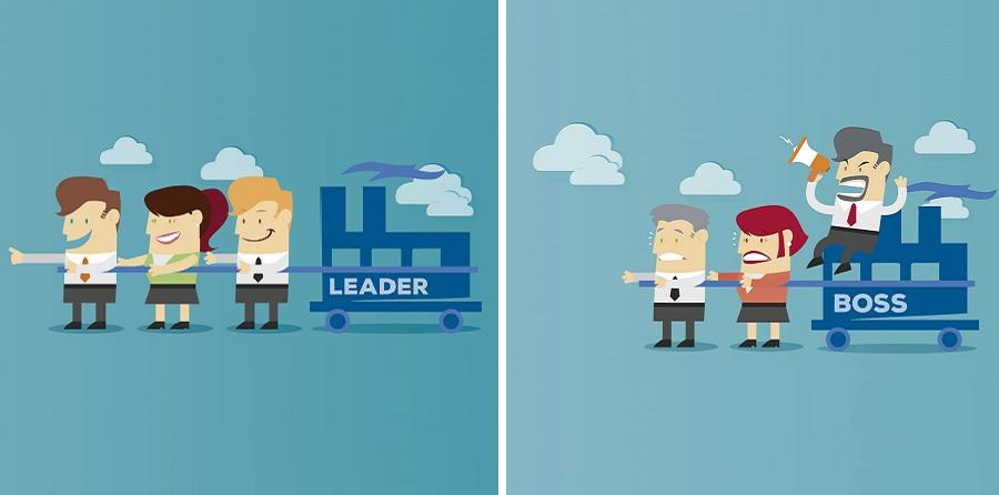 Lider budućnosti – generator sreće
